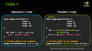 CUDA - Compile Facil